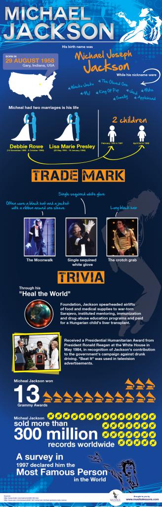 musika michael jackson infographic