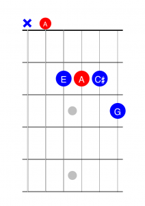 how to read chords