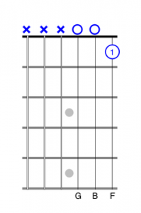 one finger guitar chords