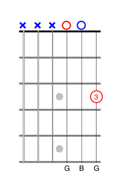 One-Finger G Chord guitar