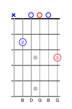 Two-Finger G Chord on guitar