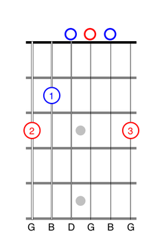 Three-Finger G Chord guitar tab