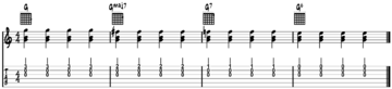 guitar one finger chord