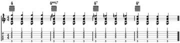 two finger guitar chords