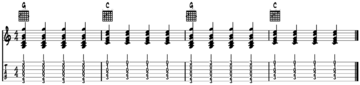 Three-Finger G and C guitar tabs