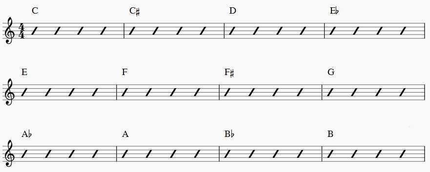 Jazz Chord Progressions Saxophone