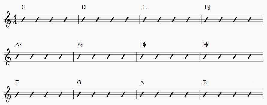 Chord Progressions Jazz Saxophone