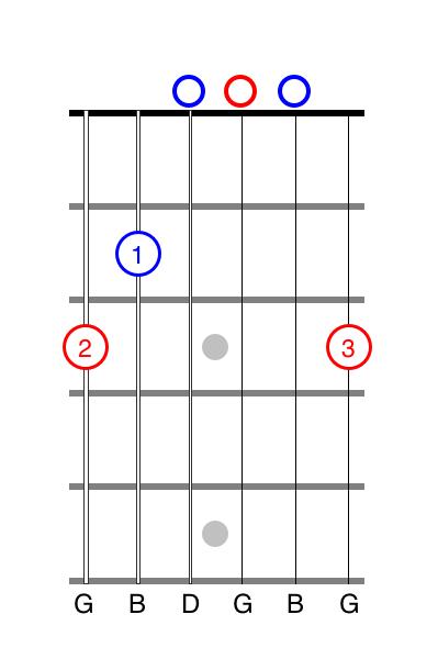 G Chord tabs guitar