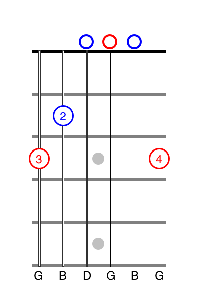 G Chord Tab Image Collections Chord Guitar Finger Position