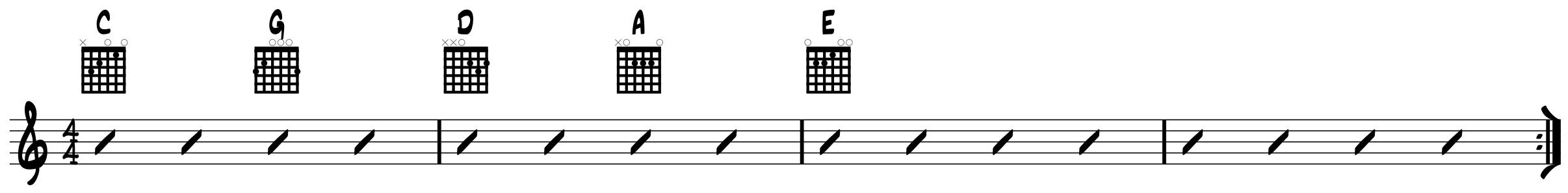 Hey Joe chord chart