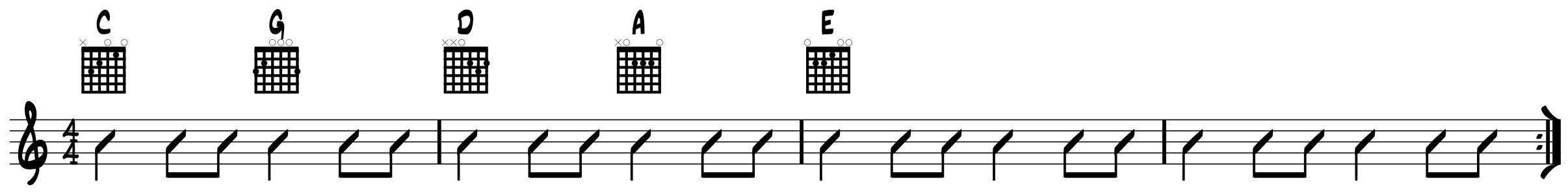 Hey Joe Chords: Putting CAGED Into Practice