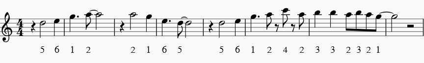 I Got Rhythm excerpt saxophone