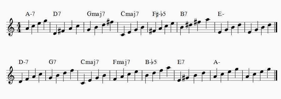 Jazz Exercises for Saxophone: Intermediate Studies in 12 Keys