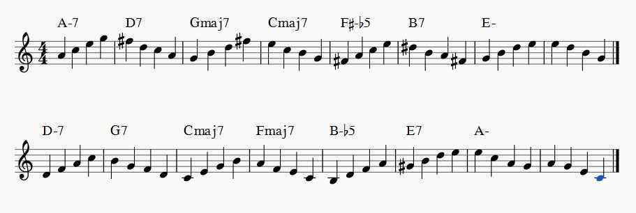autumn leaves alto sax solo pdf