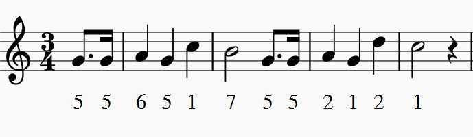 Jazz Exercises for the Saxophone: Thinking in 12 Keys