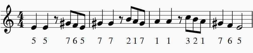 Hava Nagila excerpt for saxophone
