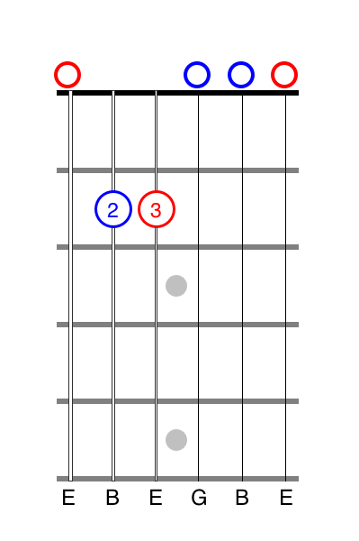 Cant Buy Me Love Chords 3 Open String Minor Chords In Action