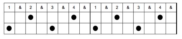 drum practice example