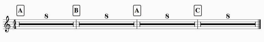 jazz form ABAC