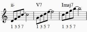 chord progression with numbers