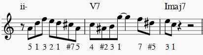 ii-V-I groovin high example