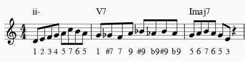 jazz exercises ii-V-I