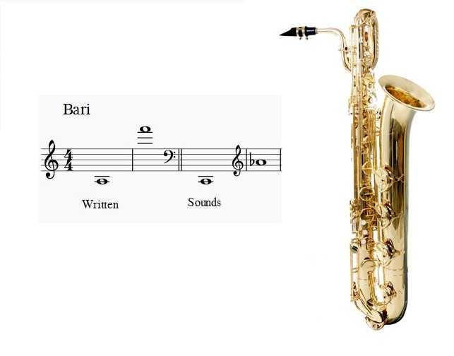 baritone saxophone with range
