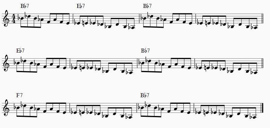 blues scale over blues changes