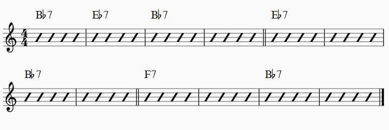 blues changes chords