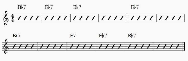 blues changes chord pattern