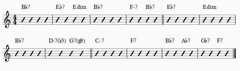 pop blues progression