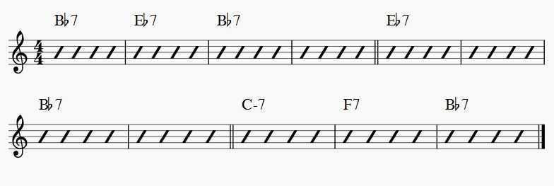 Coltrane changes chord progression