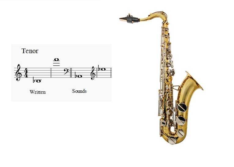 tenor saxophone with range
