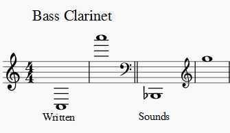 bass clarinet range written and sounds