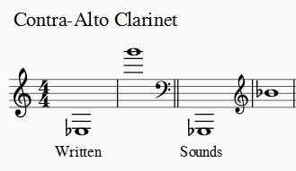 contraalto clarinet range written and sounds