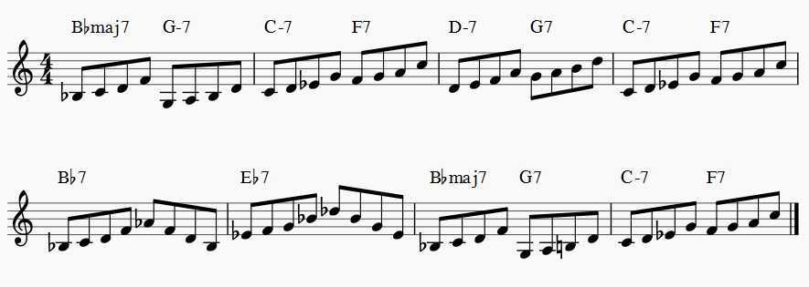 soloing over rhythm changes practice example