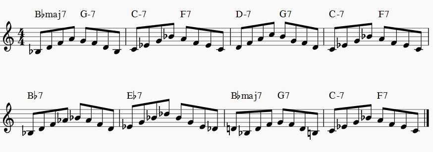 Rhythm changes solo practice example
