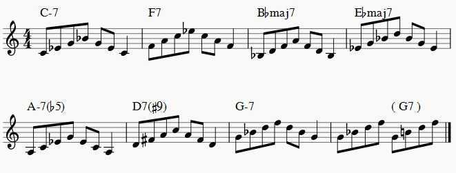 practice example autumn leaves