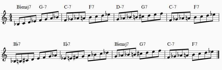 diminished scale over rhythm changes