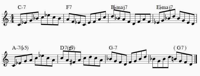 chord progression solo exercise jazz