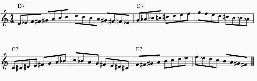 rhythm changes diminished scale