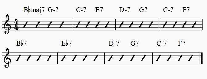 rhythm changes A section
