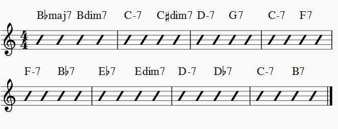 alternate rhythm changes progression