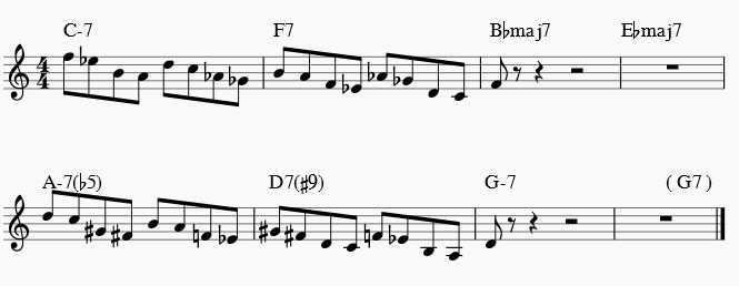 diminished scale solo