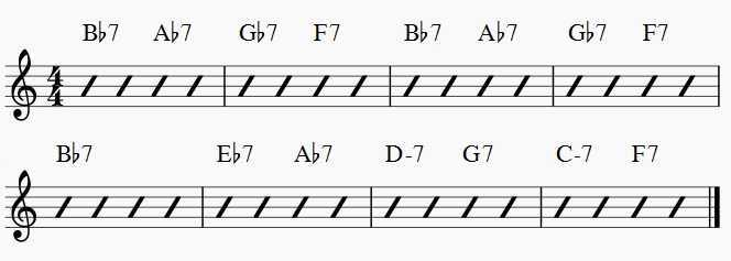 alternate rhythm changes chord progressions