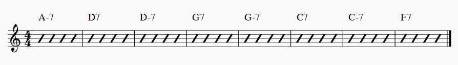 alternate rhythm changes chords
