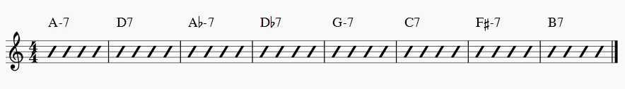 chord progressions alternate rhythm changes