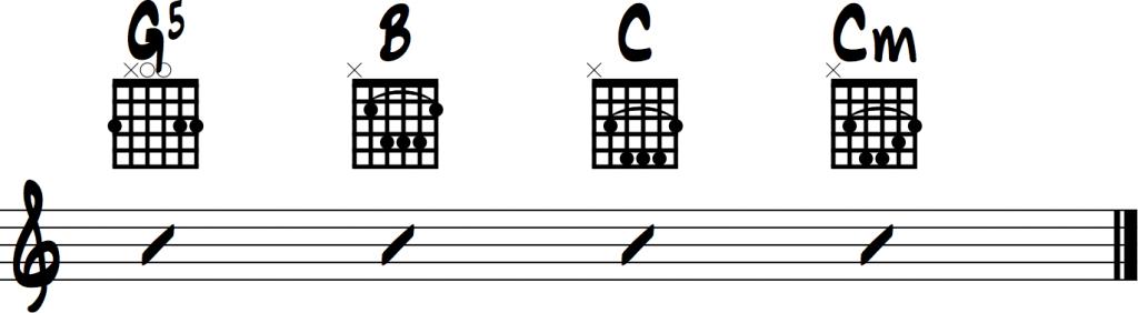 Creep Chords Guitar Arrangement for Beginners (Radiohead)