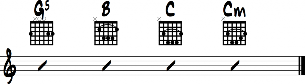 Creep Chords Guitar Arrangement for Beginners (Radiohead)