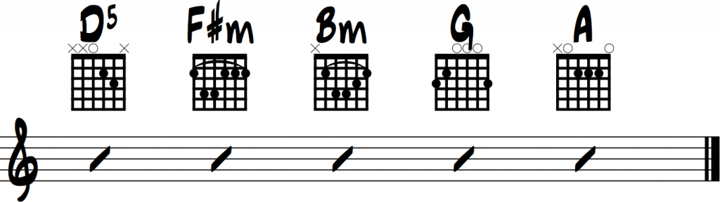 Hey There Delilah Chords progression